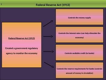 8. The Progressive Era - Lesson 4 of 7 - Progressive Reforms
