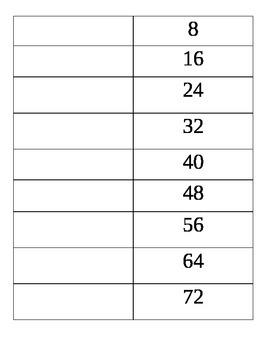 8 Times Table Multiplication Flip Chart