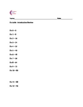 8 Times Table Weekly Classwork, Homework, + Assessment with Multiplication Chart