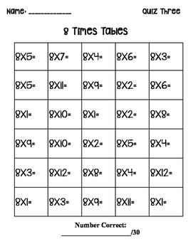 8 Times Tables Multiplication Fluency- 6 Quizzes with Self-Monitoring Graph