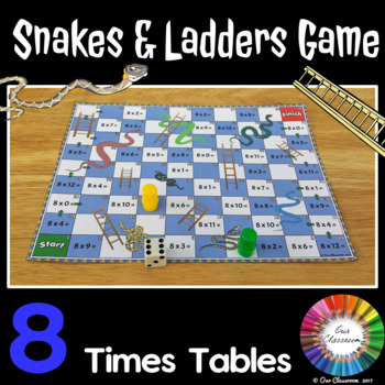 8 Times Tables Snakes and Ladders Game