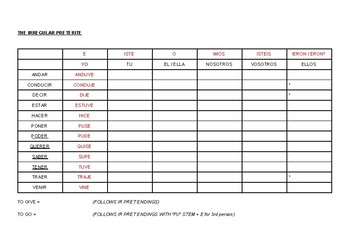 8 pages Spanish Verb Table Conjugation Practice Teaching and Homework