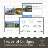 8 types of bridges - Montessori Nomenclature Cards