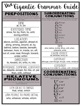 8 x 10 printable Grammar Guide for Writer's Notebook