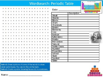 X the periodic table starter activities science keywords wordsearch 8 x the periodic table starter activities science keywords wordsearch urtaz Images