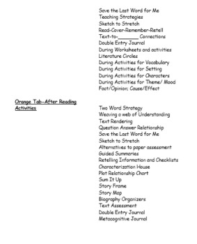80+ ELA Common Core Standards Anchor Activities