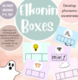 80+ Elkonin Picture Boxes Phonemic awareness cards. 3- 7 s