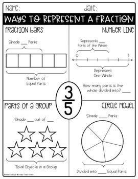 Fraction Printables