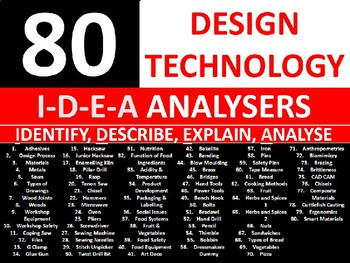 80 IDEA Analysers Design Technology Literacy Keyword Starters Settlers Wood