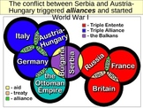 WORLD UNIT 11 LESSON 5. WWI#5: Fighting The Great War POWERPOINT