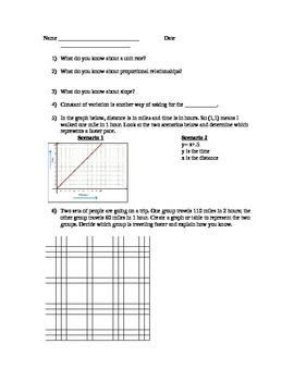 8.EE.5 Common Core pre and post assessment and discovery learning lesson plan