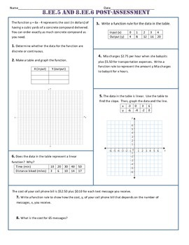 8.EE.5 and 6 Common Core Post-Assessment/Test