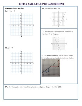 8.EE.5 and 6 Common Core Pre AND Post-Assessment/Test