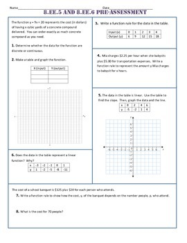 8.EE.5 and 6 Common Core Pre-Assessment/Test