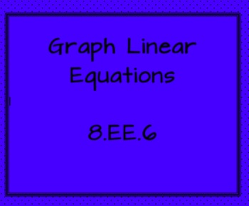 8.EE.6 Graph Linear Functions