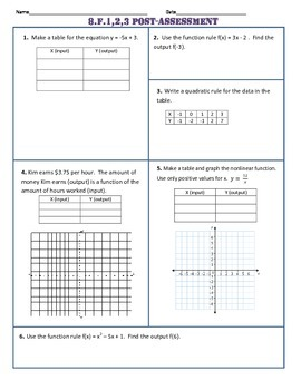8.F.1/2/3 Common Core Post-Assessment/Test