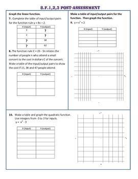 8.F.1/2/3 Common Core Pre AND Post Assessment/Test