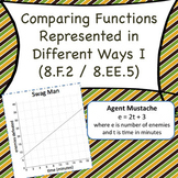 8.F.2 Comparing Functions Represented in Different Ways