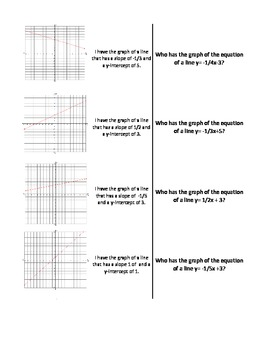 """8.F.5 """"I Have /Who Has"""" Linear Equation/Graphing Activity"""
