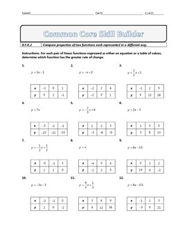 8.F.A.2 - Common Core Math Skill Builder