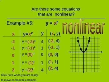 CCS- 8.F.A.3 - Proving y=mx+b is linear and y=x^2 is nonlinear