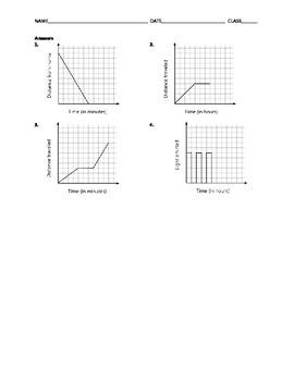 8.F.B.5 - Common Core Math Skill Builder