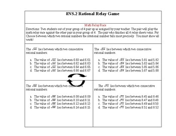 College Re8NS.2 Use rational approximations to find values of irrational numbers