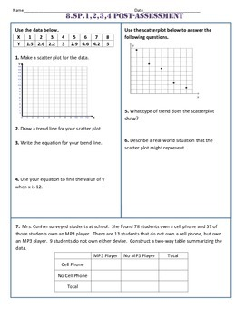 8.SP.1,2,3,4 Common Core Post-Assessment/Test