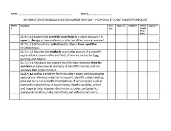 8TH GRADE FLORIDA NGSS SCIENCE STANDARDS - INDIVIDUAL STUDENT MASTERY CHECKLIST