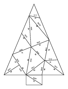 8s and 9s Multiplication Facts Christmas Tree Puzzle