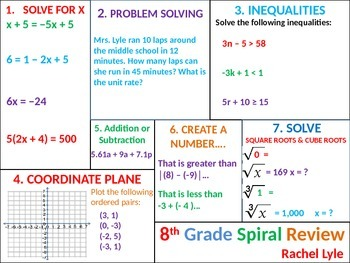 8th (7th) grade Common Core Math Spiral Review