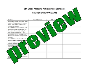 8th Grade Alabama Alternate Achievement Standards Checklist