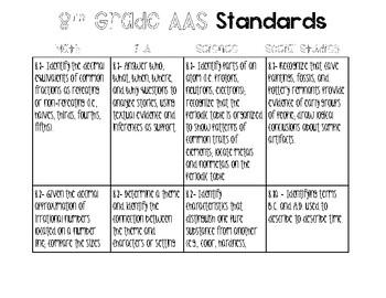 8th Grade Alabama Alternate Achievment Standards FULL SET