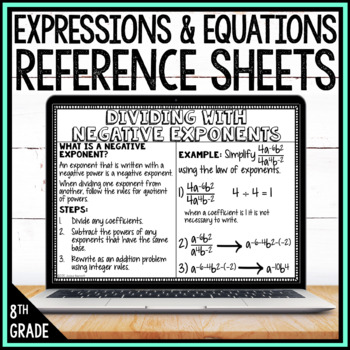 8th Grade Math Anchor Charts:Expressions and Equations Bundle
