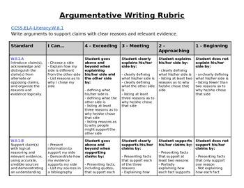8th Grade Argumentative Writing Rubric