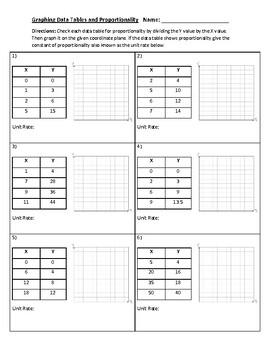 Middle School Math Basic Skills #1
