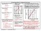 8th Grade Board Math #7 - Standardized Test Practice