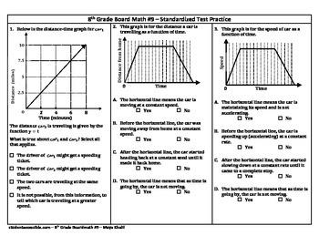 8th Grade Board Math #9 - Standardized Test Practice