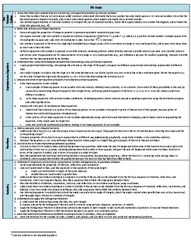 8th Grade Math CCSS Quick Reference Sheet