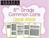 8th Grade Common Core Cheat Sheet
