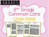 8th Grade Common Core Cheat Sheet