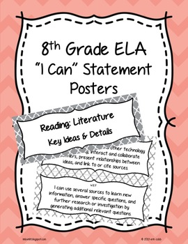 8th Grade Common Core ELA I Can Statement Posters English Language Arts
