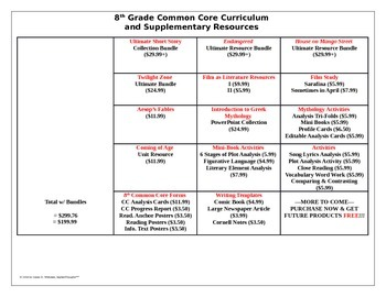 8th Grade Common Core ELA Supplementary Curriculum Resources