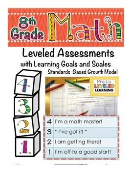 8th Grade Math Assessment (8NS.1-2, 8EE.1) with Learning Goals & Scales - FREE