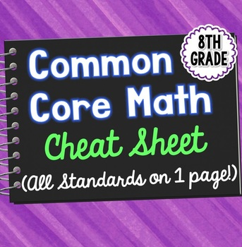 8th Grade Common Core Math Cheat Sheet