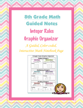 Math 8 Guided Interactive Math Notebook Page: Integer Rule
