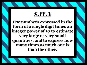8th Grade Common Core Math Posters (Stripes)