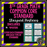 8th Grade Common Core Math Posters (Stripes)