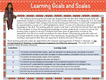 8th Grade Math Posters with Learning Goals and Scales - EDITABLE Levels