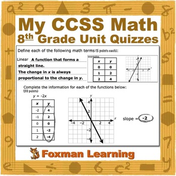 8th Grade Math Quizzes--Terms and Skills--CCSS Common Core Middle School